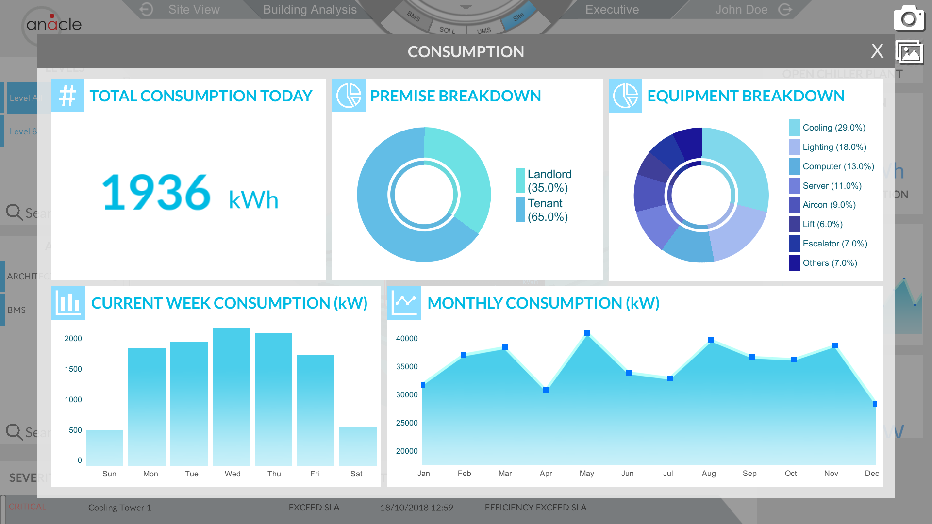 Energy Analytics